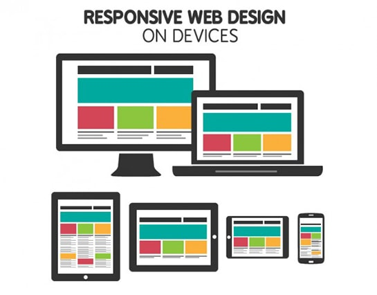 cheap responsive website design